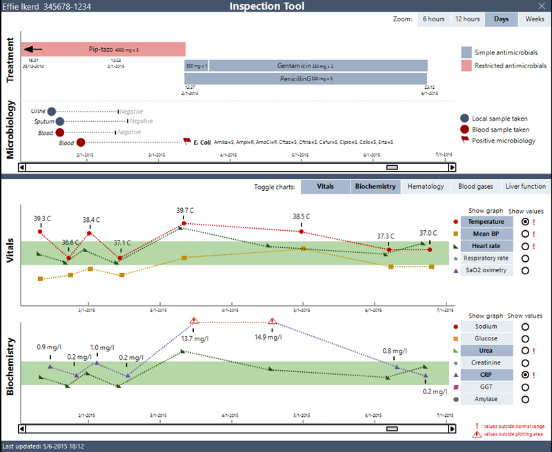 The Inspection Tool supports the detailed review process of an infectious episode